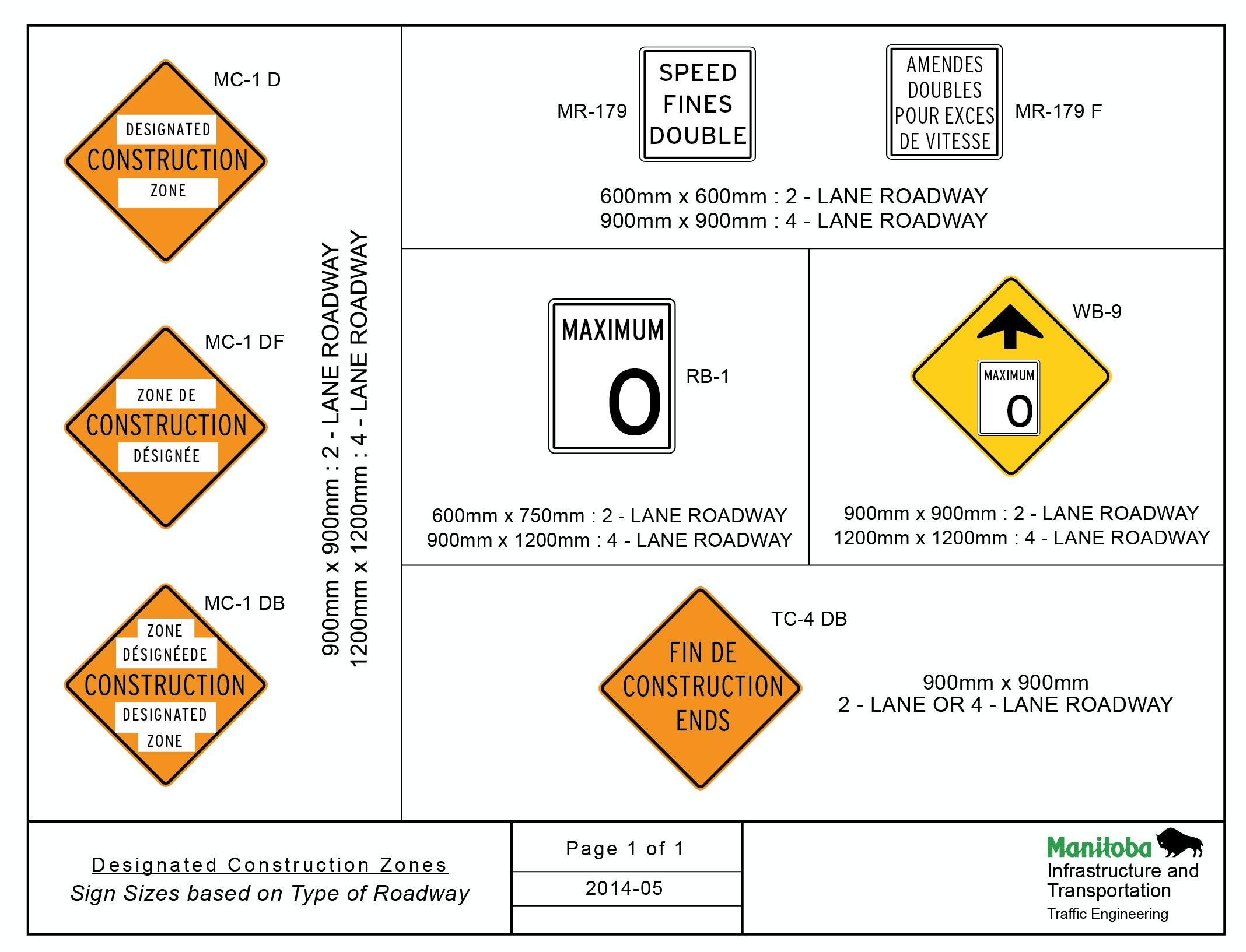 Work Zone Signage